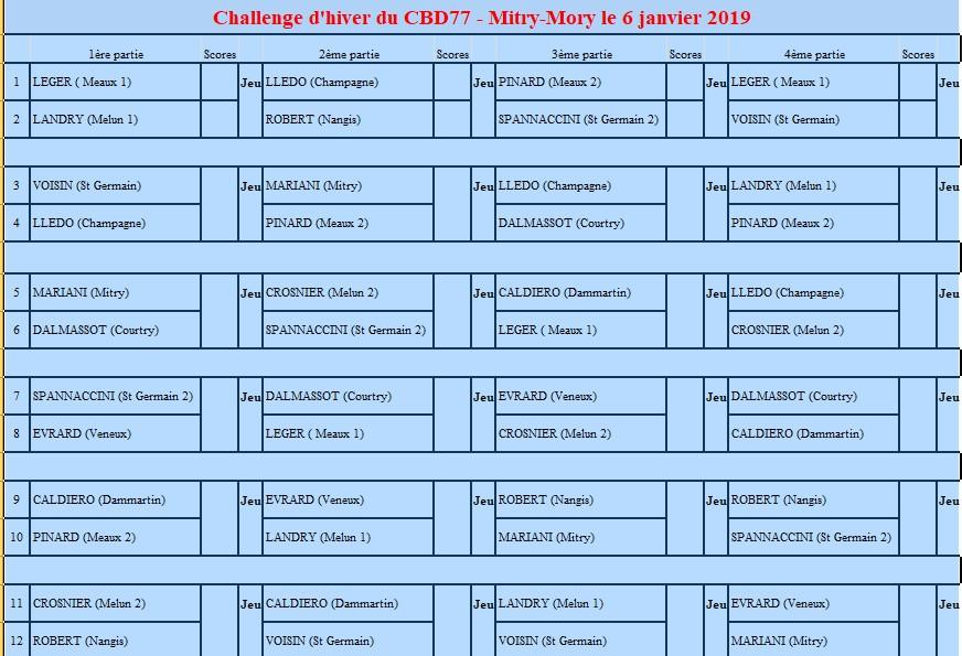 Tirage challenge hiver 2019 1
